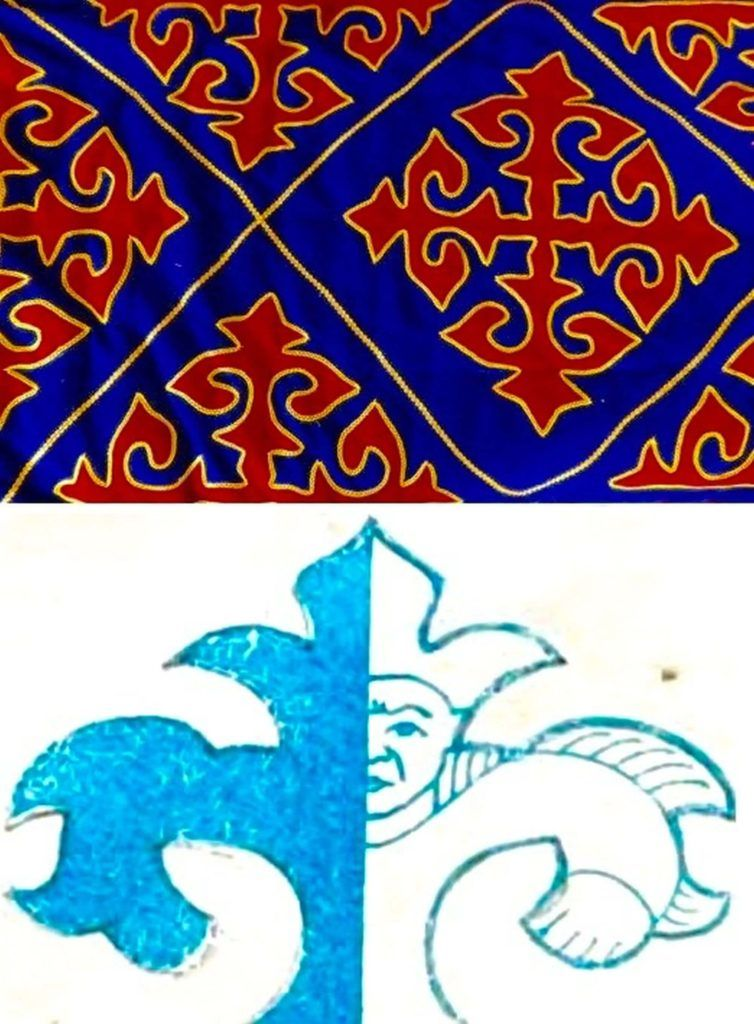 Central Asia Ornaments, hero