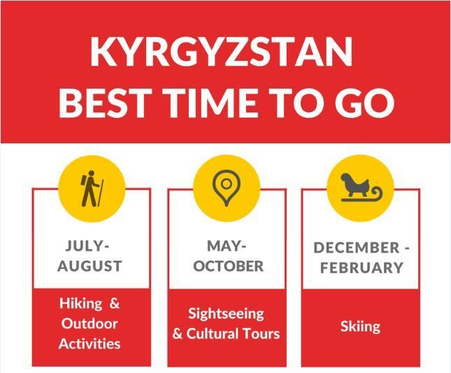 Kyrgyzstan best time to travel